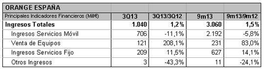 resultados2013