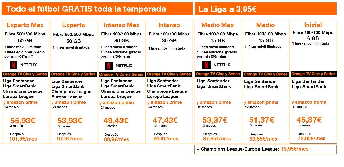 cuadro resumen de los precios del fútbol con orange
